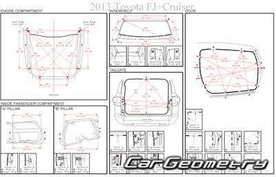 Toyota FJ Cruiser 2007–2014 кузова GSJ10 GSJ15 Collision