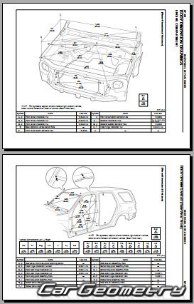 Кузовные размеры Toyota Sequoia (UCK35, UCK45) 2001-2007 Collision Repair Manual