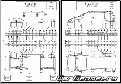 Кузовные размеры Opel Zafira (A) 1999–2005 Body dimensions