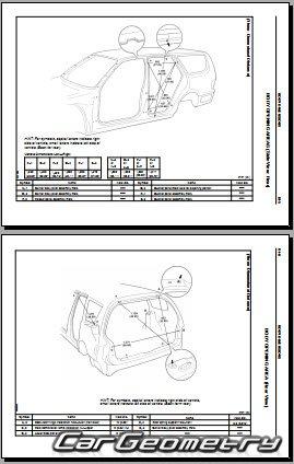 Кузовные размеры Toyota Camry (SXV10, SXV11, VCV10) 1992