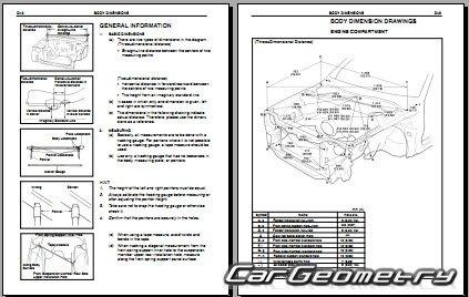 Кузовные размеры Toyota Sprinter Carib (AE95) 1988-1992