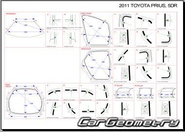 Геометрические размеры кузова Toyota Prius 3 2009–2015