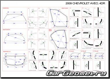 Кузовные размеры Chevrolet Aveo Sedan (T250) 2006-2012