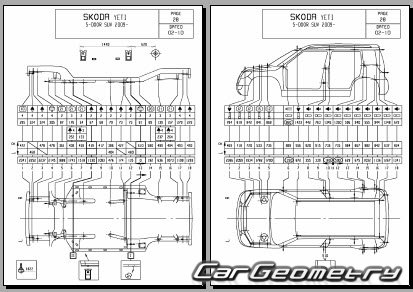 Кузовные размеры Skoda Yeti 2009-2017