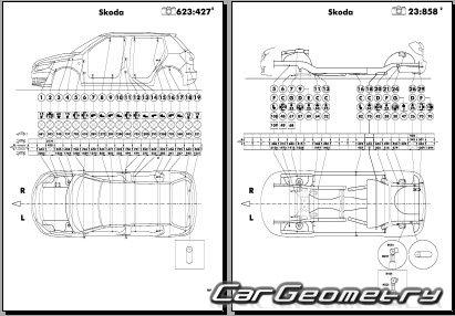 Кузовные размеры Skoda Fabia 2007–2015 (Hatchback, Combi)