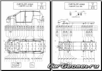 Chrysler Voyager III 1995–2000 (Dodge Caravan 1995–2000)