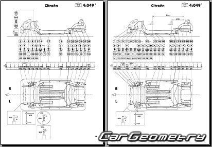 Кузовные размеры Citroen C1 2005-2013 (3DR, 5DR) Body