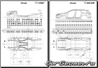 Кузовные размеры Citroen C5 2008–2013 (С5 Sedan и C5 Break)
