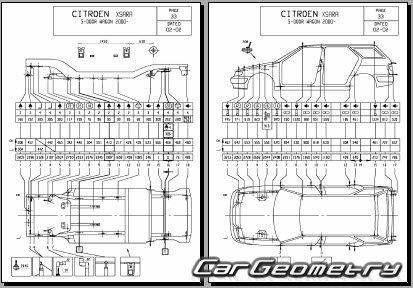 Кузовные размеры Citroen Xsara Break 2001–2004