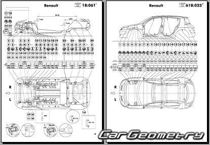 Кузовные размеры Renault Megane II (3DR и 5DR) 2003–2010