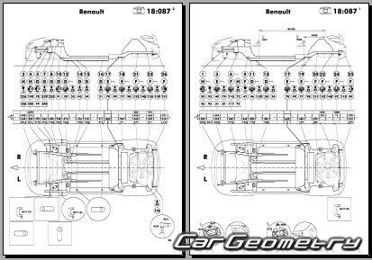 Кузовные размеры Renault Megane (Coupe и Coupe-Cabriolet