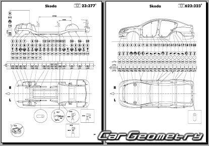 Кузовные размеры Skoda Octavia III 2004-2013
