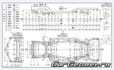 Геометрические размеры кузова Acura MDX 2001–2006 Body