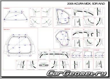 Размеры кузова Acura MDX (YD2) 2007–2009 Body Repair Manual