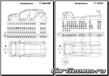 Размеры кузова Acura RDX 2012-2018 Body Repair Manual