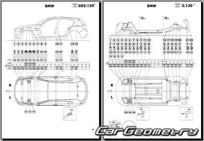 Кузовные размеры BMW 1 Series (F20 и F21) 2011-2018 (3DR