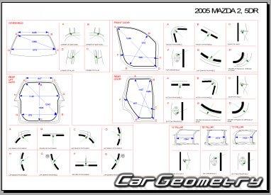 Размеры кузова Mazda 2 2002–2007