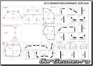 Размеры кузова SsangYong Korando с 2010