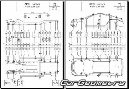 Геометрия кузова Опель Инсигния Седан, Размеры Opel