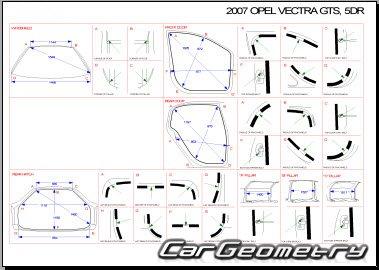 Геометрия Опель Вектра Ц, Размеры кузова Opel Vectra (C