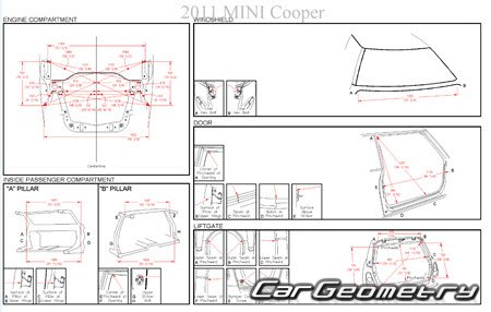 Mini Cooper (R56) 2007–2014
