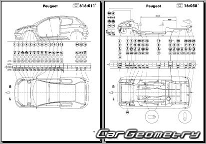 Кузовные размеры Peugeot 206+ 2009–2014 (3DR, 5DR