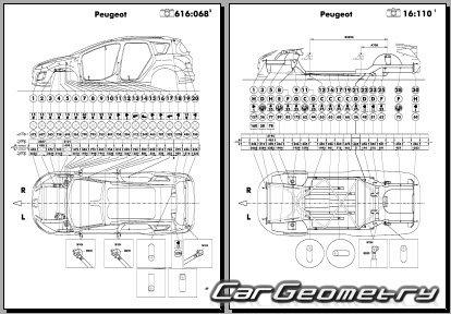 Кузовные размеры Peugeot 308 (Roadster и Wagon SW) Body