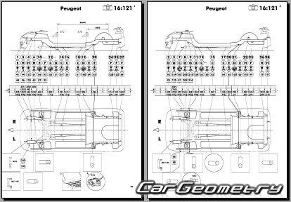 Кузовные размеры Peugeot 308 (T9) 2014-2020 (SW Wagon, 5DR
