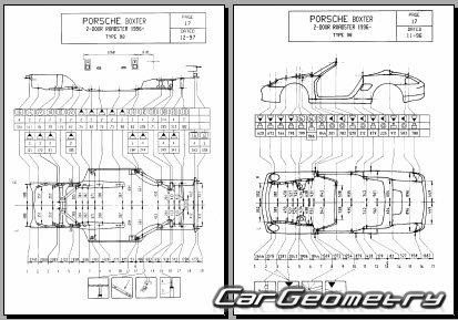 Porsche Boxster (986) 1997–2004