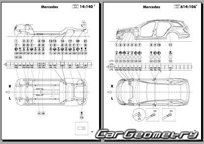 Кузовные размеры Mercedes C-Class Estate (S204) 2007-2013