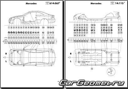 Mercedes CLK-Class (C209) 2002–2010 (Coupe и Cabriolet