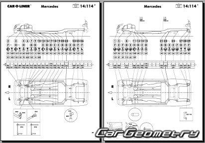 Кузовные размеры Mercedes E-Class Estate (S211) 2003–2009