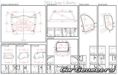 Размеры кузова Jeep Liberty, Джип Чероки (KK74) 2008–2013