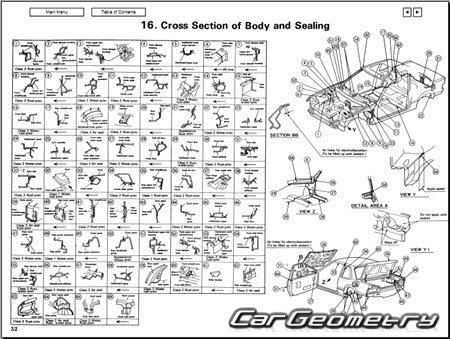 Геометрия кузова Honda Prelude 1987–1992 Body Repair Manual
