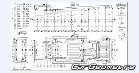 Геометрия кузова Chrysler Grand Voyager 2001-2007