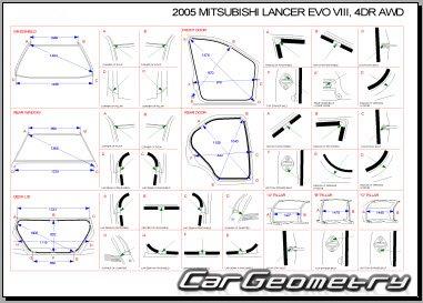 Кузовные размеры Mitsubishi Lancer Evolution VIII 2003-2005