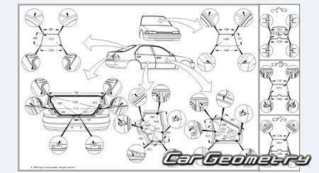 Геометрия кузова Mitsubishi Lancer Evolution IX 2005–2007