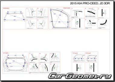 Контрольные размеры кузова Kia ProCeed (JD) 2013-2017 (3DR