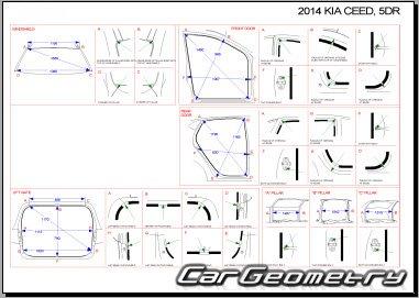 Размеры кузова Kia Ceed (JD) 2012-2019 (5DR Hatchback)