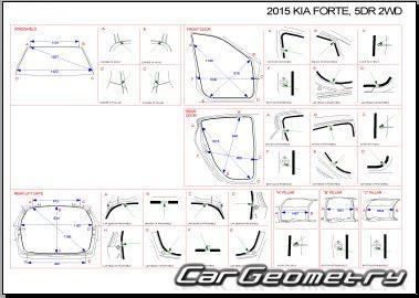 Кузовные размеры Kia Cerato Hatchback (YD) с 2013 (Kia