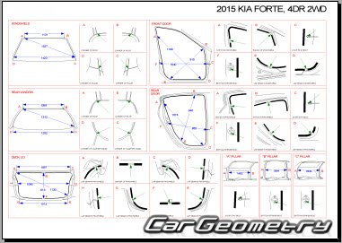 Кузовные размеры Kia Cerato (YD) с 2013 кузов Sedan (Kia
