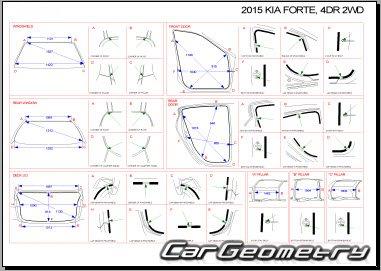 Размеры кузова Kia Cerato Forte K3 с 2013 кузов YDC
