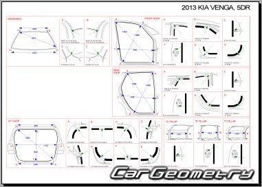 Размеры кузова Kia Venga (YN) 2010-2016