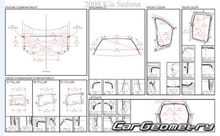 Кузовные размеры Kia Carnival (Sedona) 2006–2013 кузов VQ