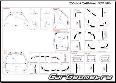 Размеры кузова Kia Carnival (Sedona) 2002–2006 кузов GQ