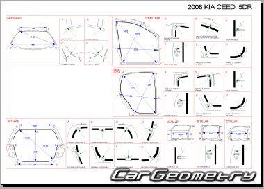 Кузовные размеры Kia Ceed (ED) 2006-2009