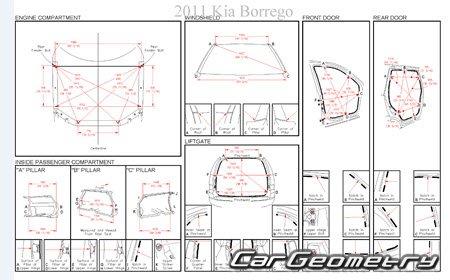 Кузовные размеры Kia Mohave (Borrego) 2009-2015 кузов HM