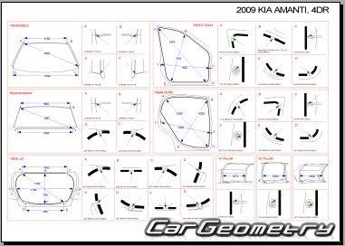 Кузовные размеры Kia Opirus (Amanti) 2006–2010 кузов GH