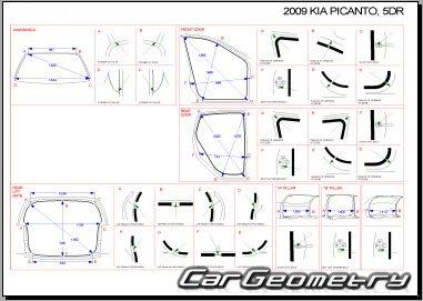 Кузовные размеры Kia Picanto (SA) 2004–2010