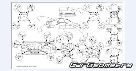 Размеры кузова Kia Sephia (FB) 1995-2001